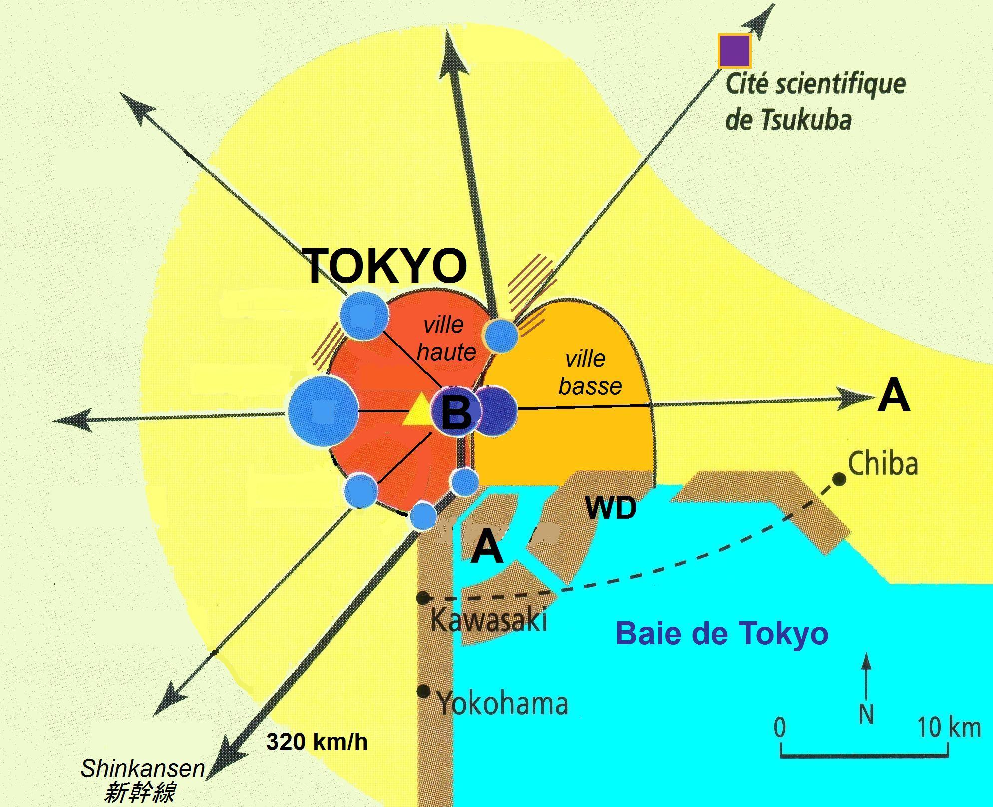 le but de la topographie pdf